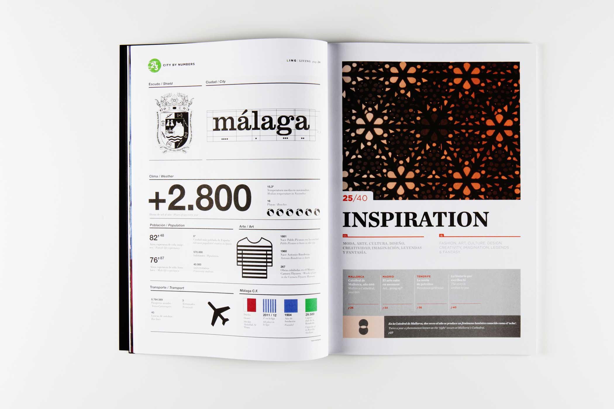 Magazine creative layout
